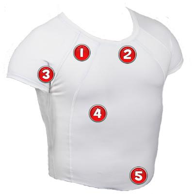 shirt-benefits-pro
